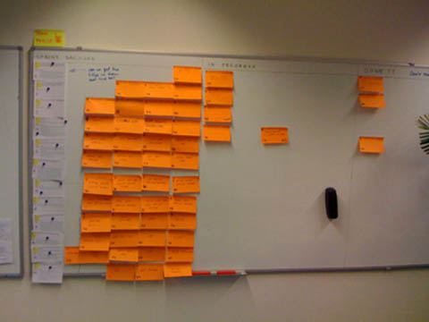 Product Backlog on a whiteboard